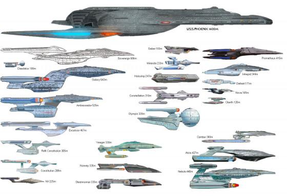 Föderationsschiffe (von der Seite)