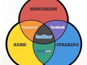 Narzissmus ADHS Stalking