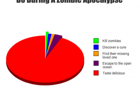 Zombieoutbreak